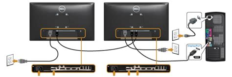 Triple or double monitors with one HDMI connection? Please