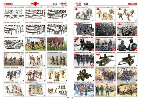 The Modelling News: ICM Models Catalogue & new items of