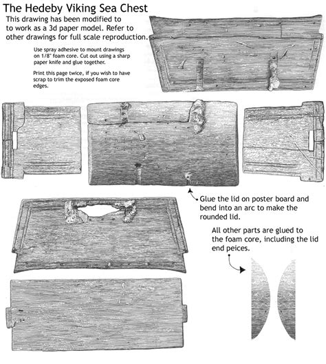 Lodin's Hedeby Chest