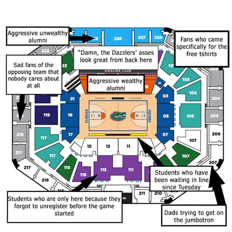 A Judgmental Map of the New and Improved O'Connell Center