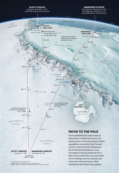 Race to the Pole | National Geographic Society