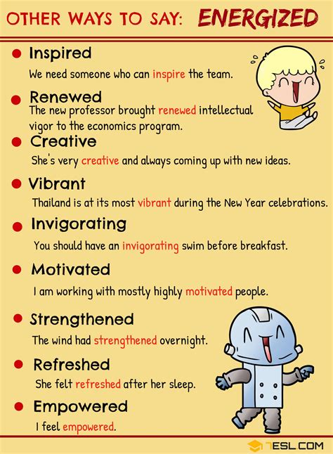 ENERGIZED Synonym: 9 Synonyms For Energized In English - 7