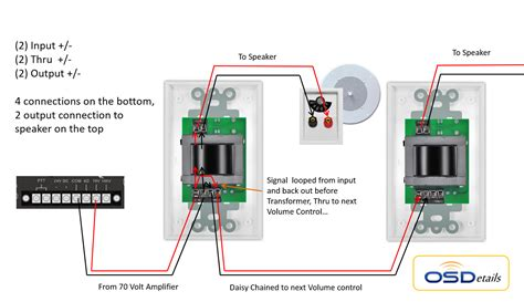 Commercial 70V In-Wall Rotary Style High Power 100 Watts